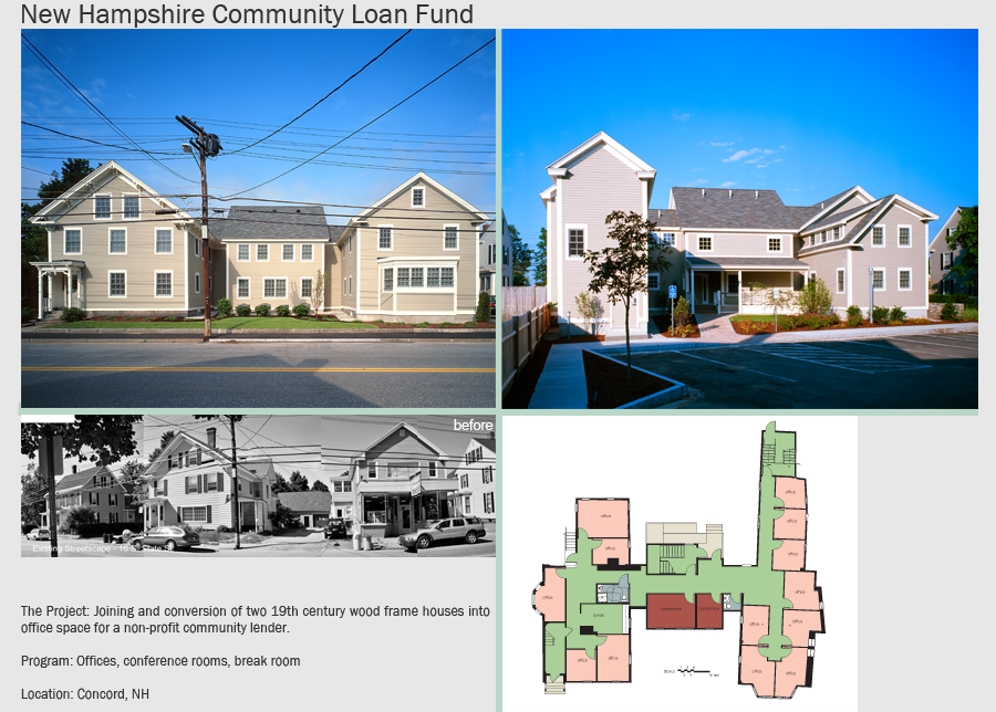 NH Community Loan Fund
